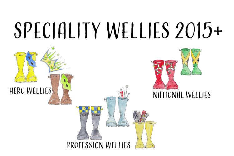 Speciality Wellies